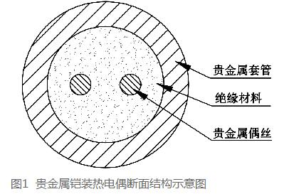 贵金属铠装热电偶断面结构示意图