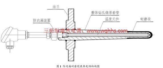 防内漏耐磨铠装热电偶结构图