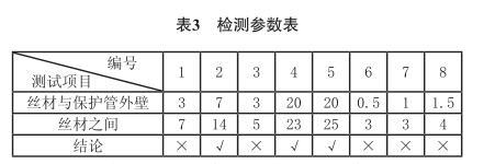 检测参数表