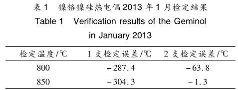 镍铬镍硅热电偶 2013 年 1 月检定结果