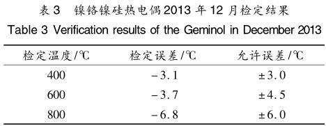 镍铬镍硅热电偶 2013 年 12 月检定结果