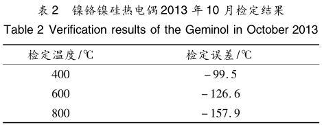镍铬镍硅热电偶 2013 年 10 月检定结果