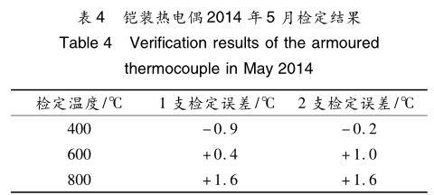 铠装热电偶 2014 年 5 月检定结果