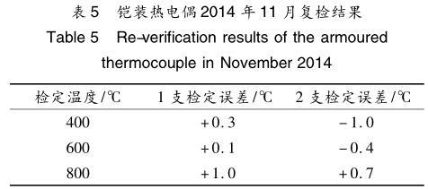 铠装热电偶 2014 年 11 月复检结果