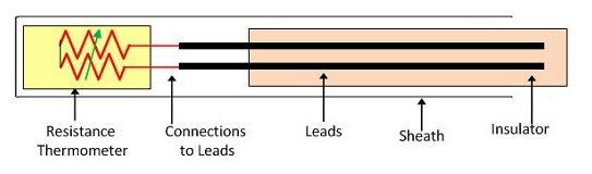 电阻下第-dectector