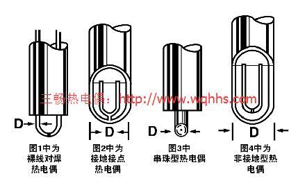 裸露热电偶线或接地接点热电偶在空气中时间常数与总外径的比较