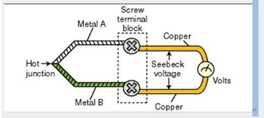 全面分析如何使用热电偶以及如何设计热电偶接口
