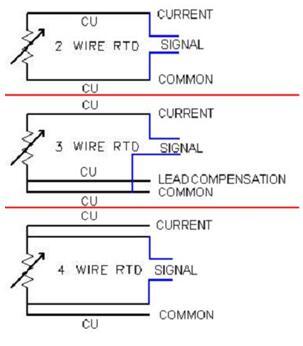 RTD接线图