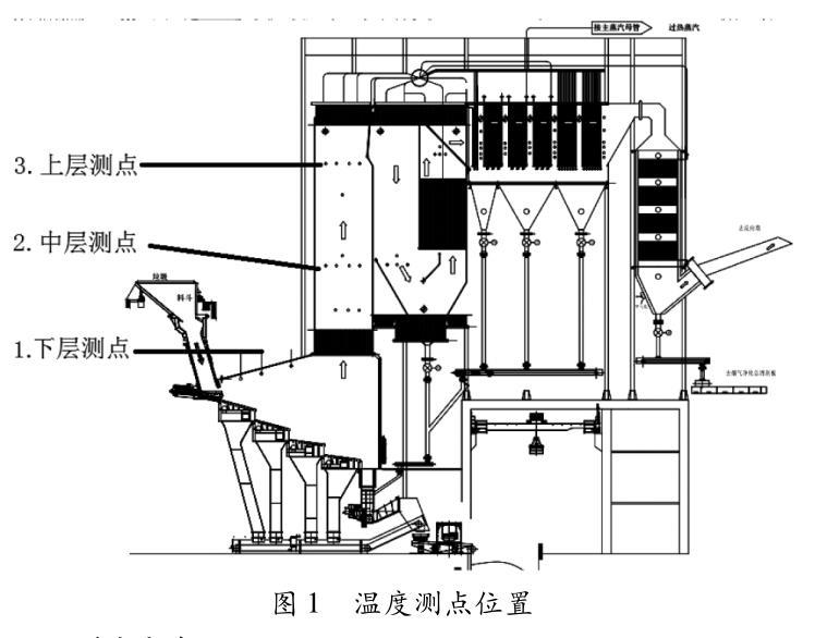 镍铝合金与镍铬合金K型热电偶是最常见的通用热电偶