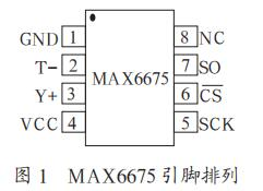 MAX6675 引脚排列